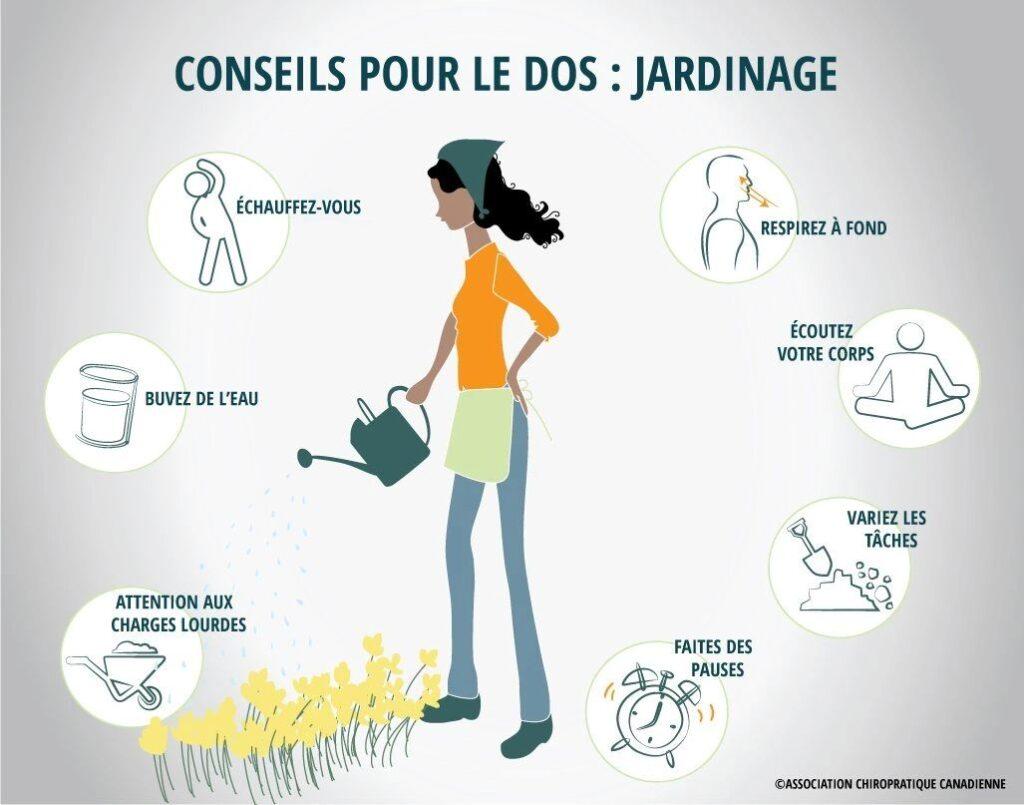 ChiroCliniqueZenith-conseil-dos-jardinage